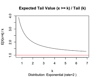 ETailExponential-1