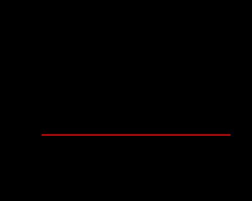 etailgamma