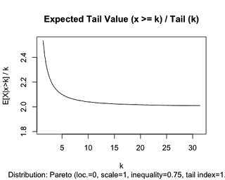 ETailPareto-1