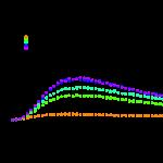 Chart of relative efficiency of mean aboslute deviation vs standard deviation