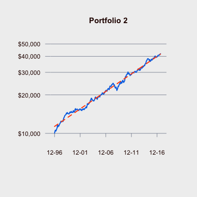 Hedge Fund Specialists - Classic portfolio.